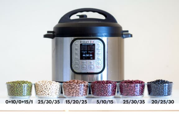Time Guide for Instant Pot Beans