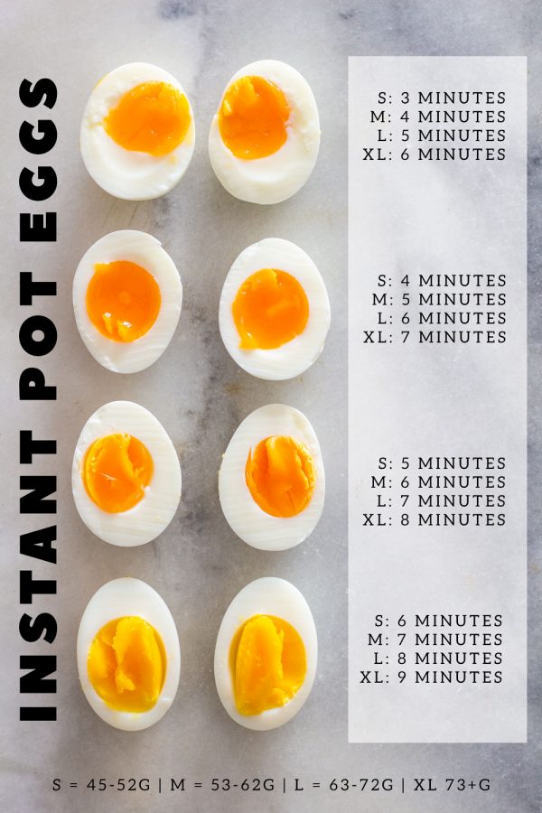 cooking chart for Instant Pot eggs