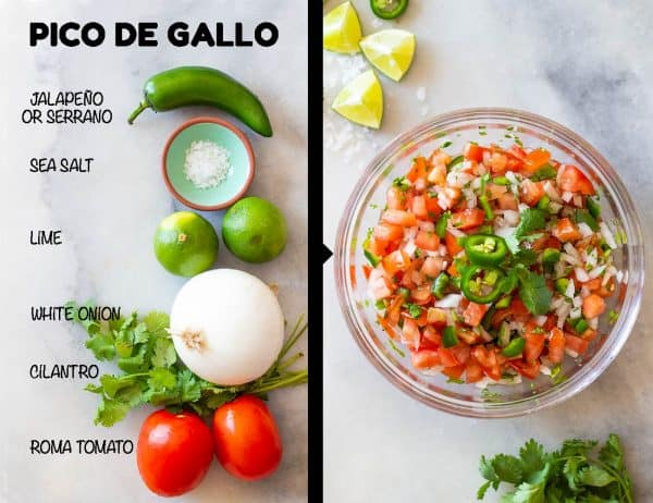 ingredients for pico de gallo with name labels to the left and finished dish to the right