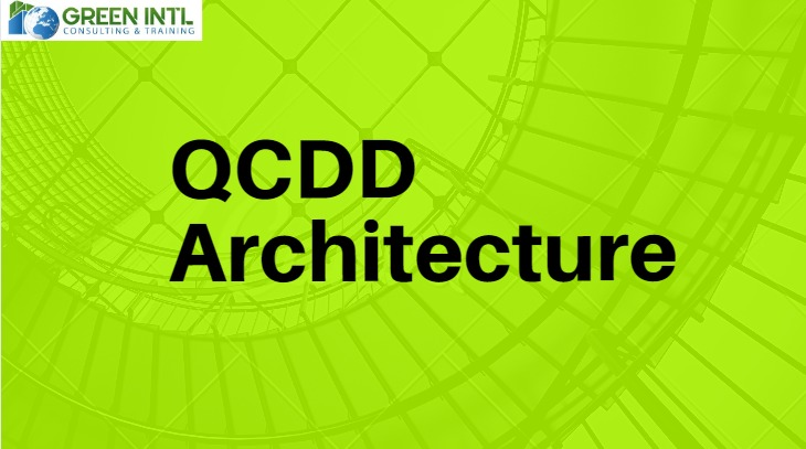 QCDD EXAM FOR ARCHITECTS