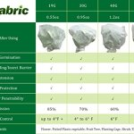 Agfabric-Warm-Worth-Tree-shrub-cover-Protecting-bag-for-frost-protection15oz72x72-0-1