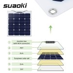 Suaoki-50W100W-18V-Solar-Panel-Charger-SunPower-Cell-Ultra-Thin-Flexible-with-MC4-Connector-Charging-for-RV-Boat-Cabin-Tent-CarCompatibility-with-18V-and-Below-Devices-0-1