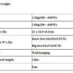 GOWE-200W-90V-140V-180V-260V-output-solar-power-inverter15-60VDC-Wide-voltage-inputpure-sine-wave-output-0-2