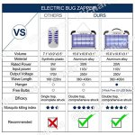 Micnaron-Electric-Bug-Zapper-with-Handle-Pest-Repeller-Control-Strongest-Indoor-2800-V-20W-6000ft-UV-Lamp-Flying-Fly-Insect-Killer-Mosquitoes-Indoor-Use-Only-Free-2-Pack-Replacement-Bulbs-0-2