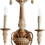 Quorum-5506-2-94-Salento-Two-Light-Wall-Mount-French-Umber-Finish-0