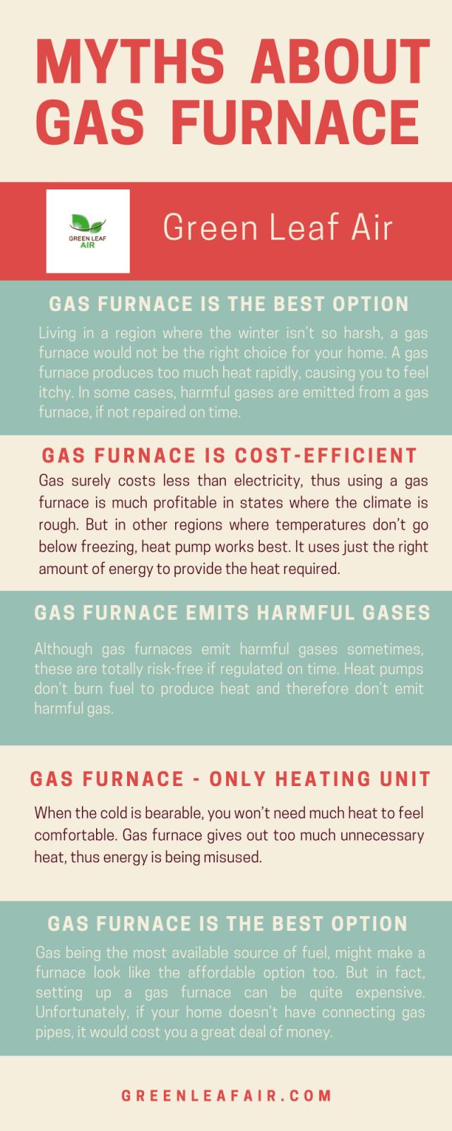 Myths About Gas Furnace