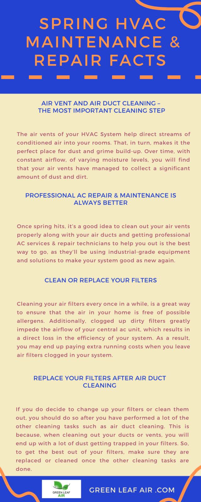Spring HVAC Maintenance & Repair Facts