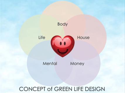 はじめよう!あなたの Green Life Design!