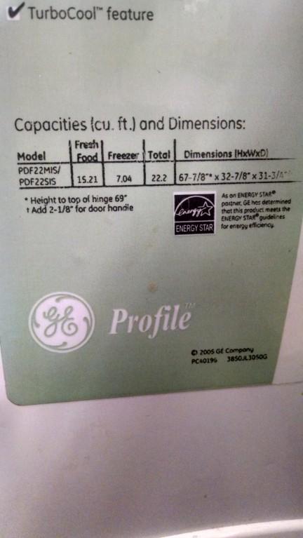Green living guy energy star appliances