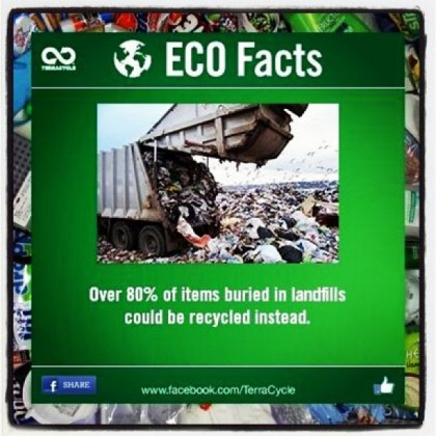 80 Percent of what most people throw away can be recycled!! www.TerraCycle.com