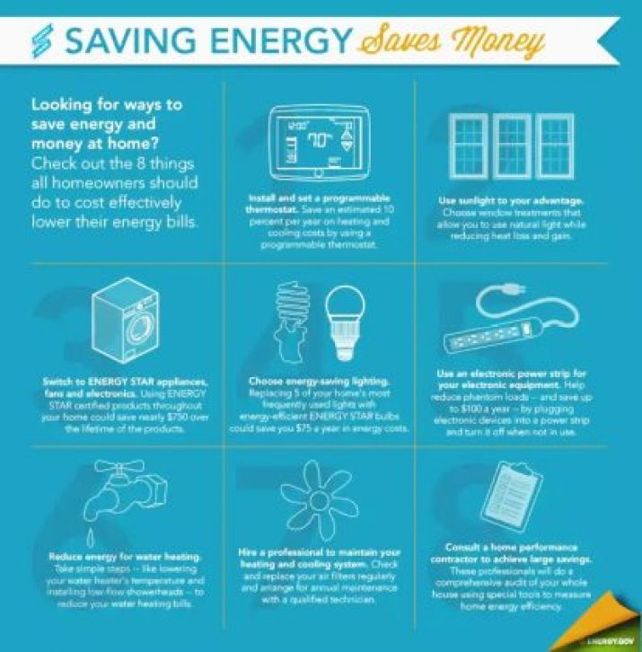 Save energy now! 8 Ways to Save Energy in Your Home