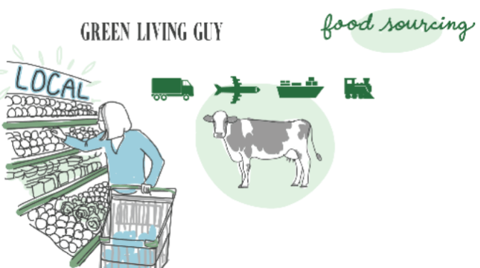 The Go Green Report focuses on The Green Living Guy