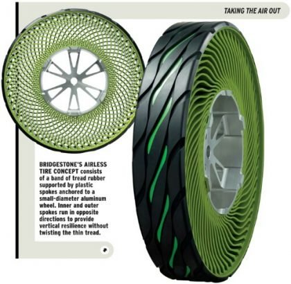 Auto industry going Sustainable with Airless tires