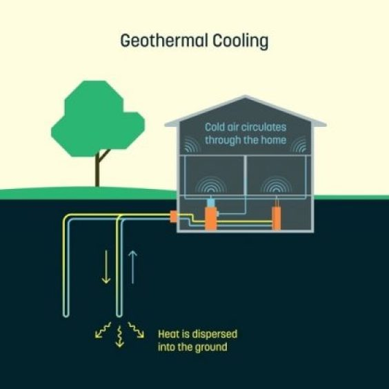 Geothermal cooling with Dandelion