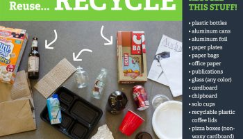 Recycleables. Needing to be collected by garbage collection and disposal. Aka how to make your business sustainable with recycling