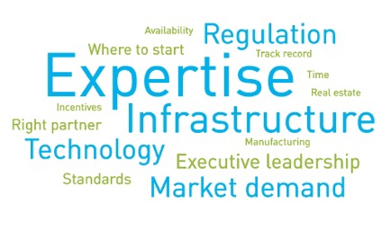 Lack of experience and know how is holding industries back