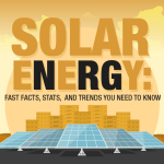 Solar energy technology