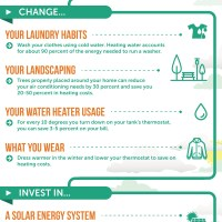 Save Money plus Energy this Earth Month with these 12 Tips