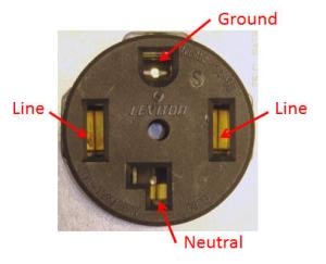 How To Test The Voltage Of Your Dryer's Outlet  Green