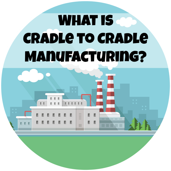 What is Cradle to Cradle Manufacturing