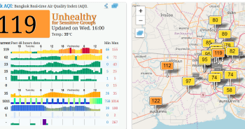 Bangkok air quality