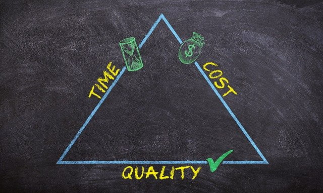 Cost Time Quality Triangle