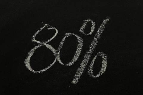 Eighty Percent on Chalkboard