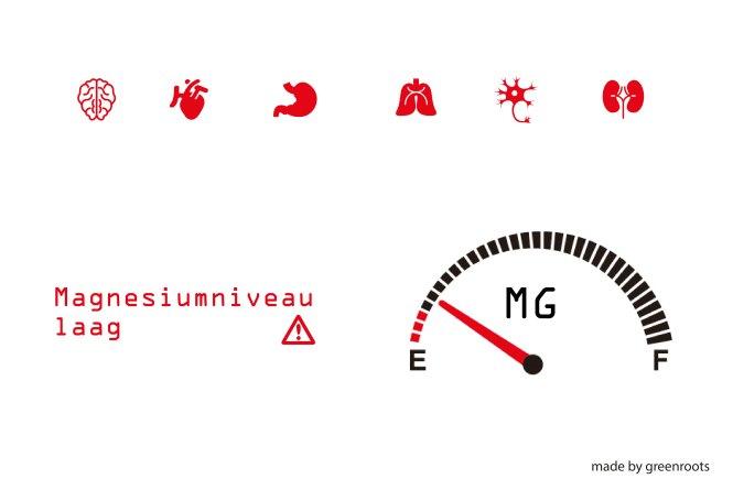Magnesium tekort