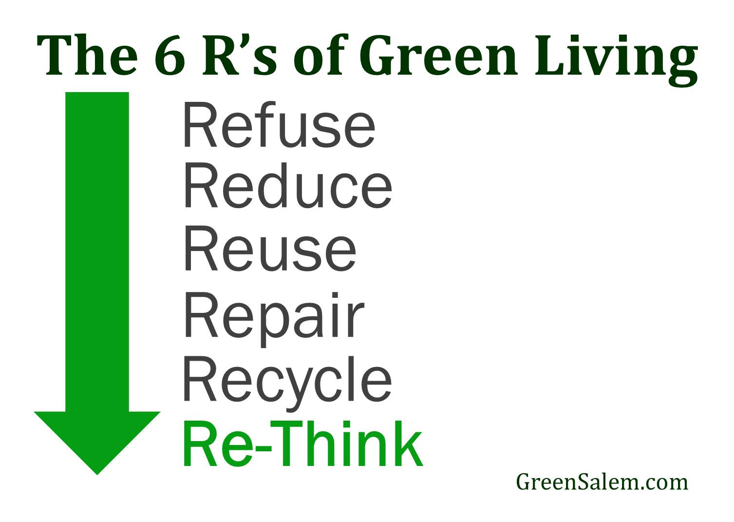 The 6r S Of Green Living