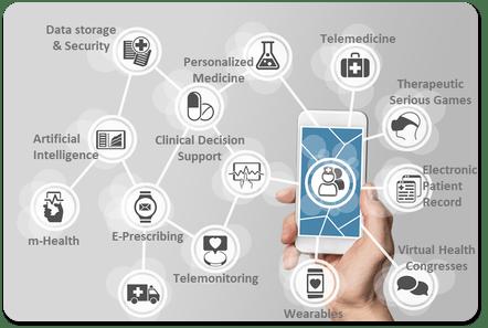 EHR Integrated Medical Billing Services