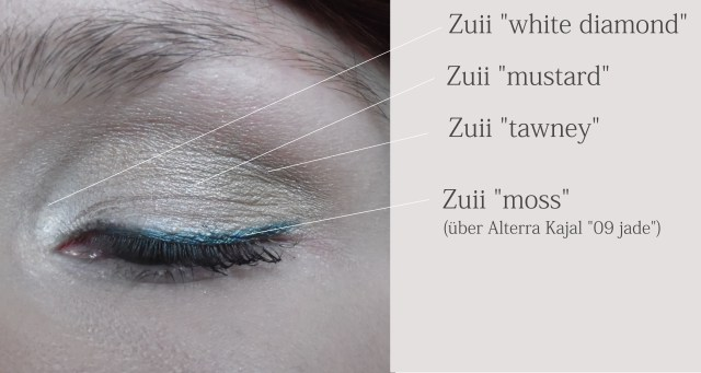 nachgeschminkt September 2014 AMU Zuii Radiance Palette Swatches