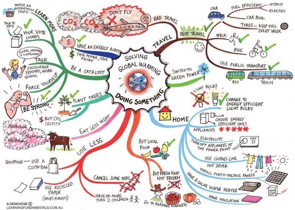 combating-global-warming-map