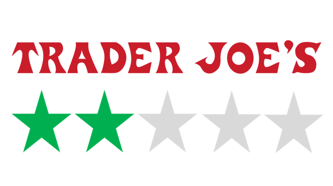 How Ethical is Trader Joe's? The Trader Joe's logo is shown with an ethical score underneath of 2/5 Green Stars.