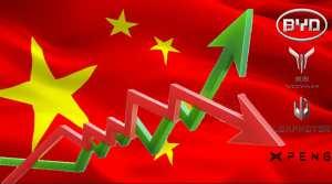 Рынок электромобилей в Китае в сентябре подтвердил тенденцию стабильного роста
