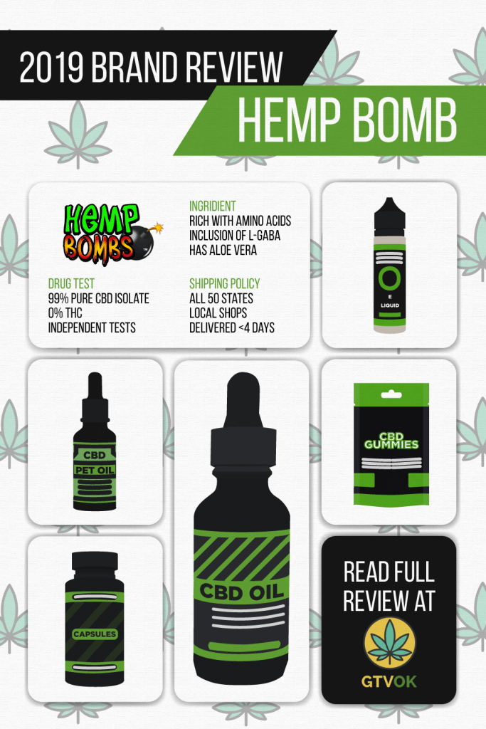 Hemp Bombs Review: I Really Enjoyed this one [Updated 2019]