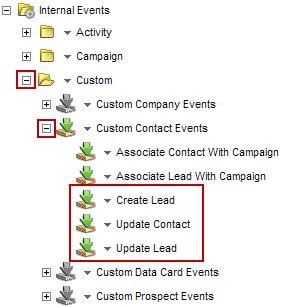 Eloqua SFDC Custom Events