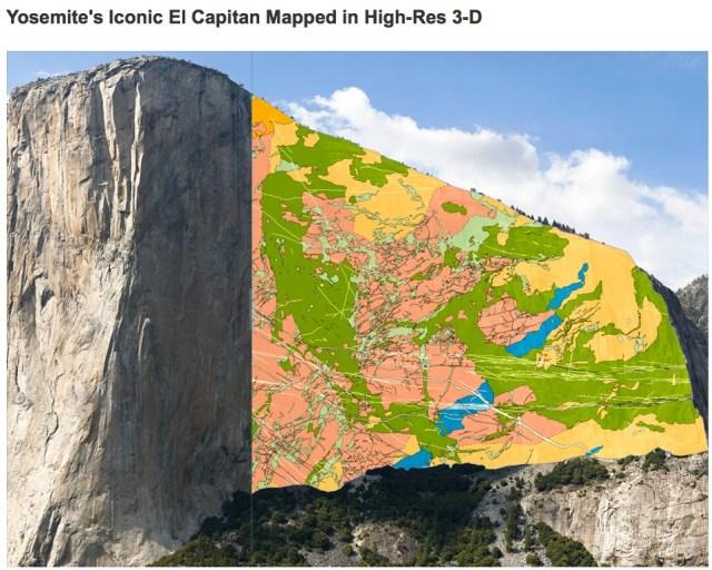 El cap map