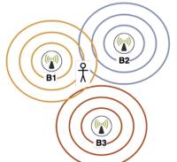 Beacon Triangulation & Tracking Image