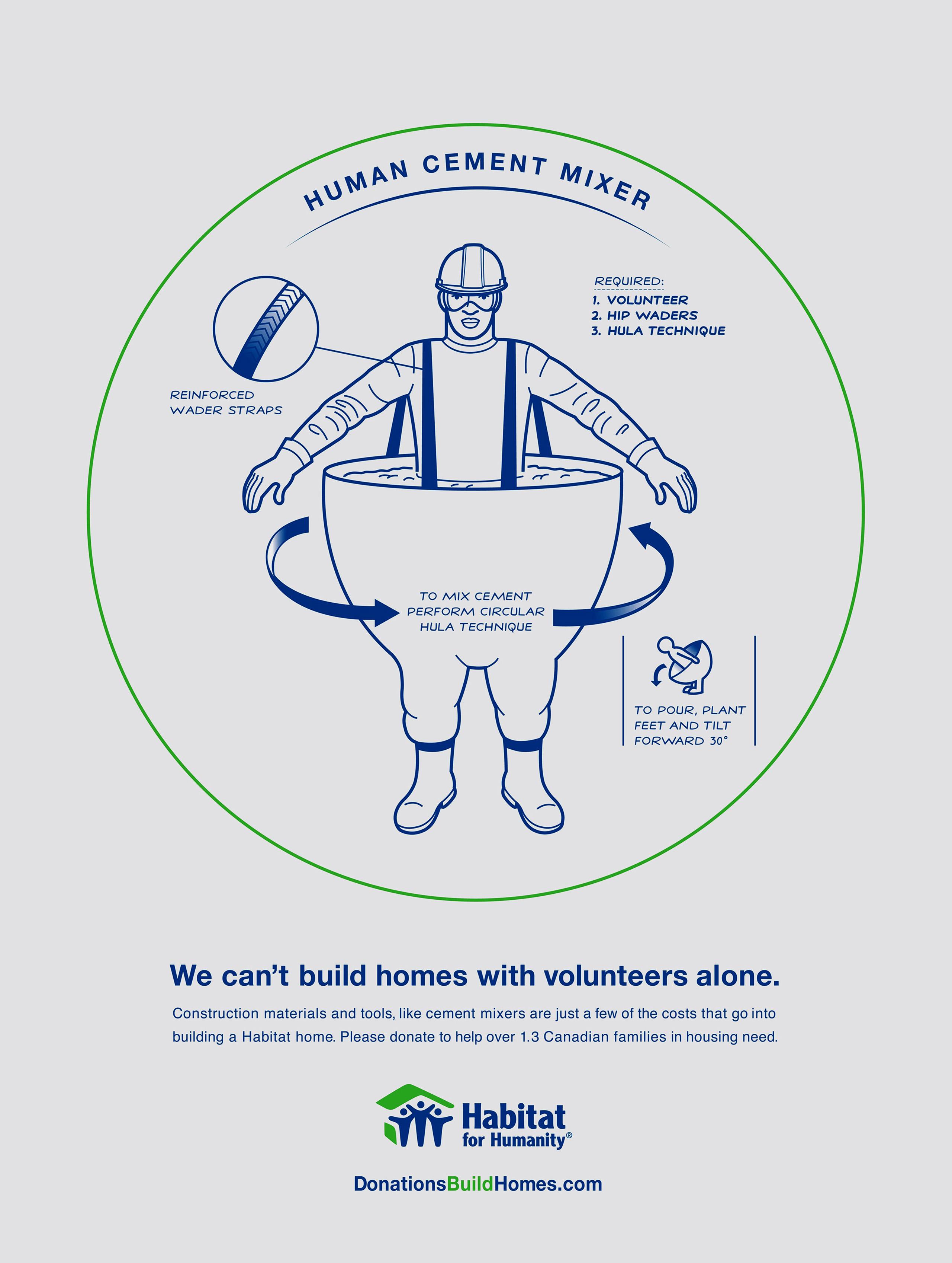 habitat-for-humanity-human-cement-mixer-2000-32844