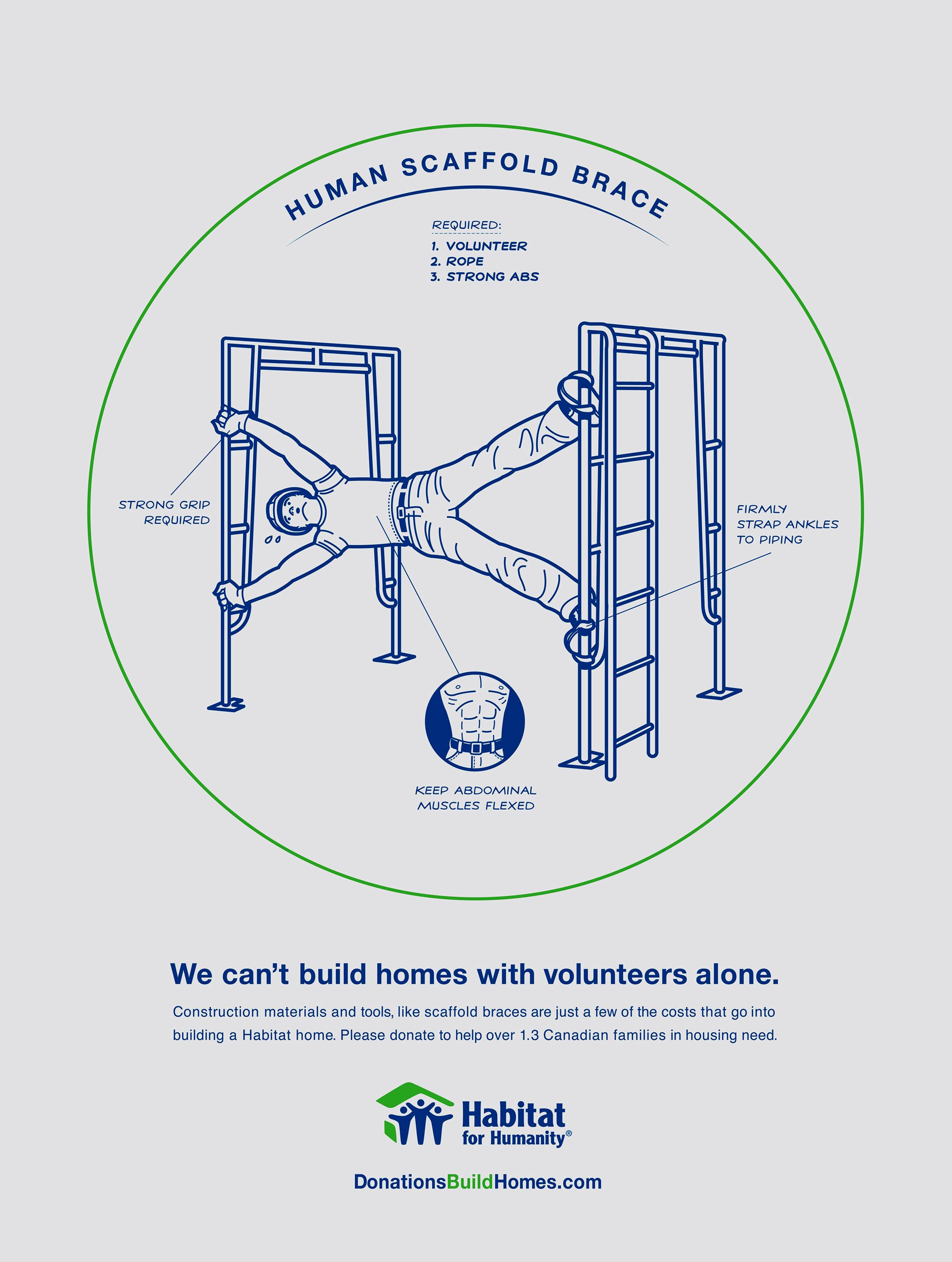 habitat-for-humanity-human-scaffold-brace-2000-84460