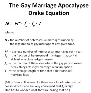 Gay Marriage Drake Equation