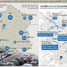 Grenoble est la seule agglo Française ou le temps perdu dans les bouchons augmente selon l'étude Inrix: la zone 30 partout devrait aggraver cette situation.