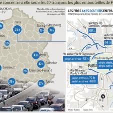 Grenoble était déjà la seule ville de France ou le temps perdu dans les bouchons augmente