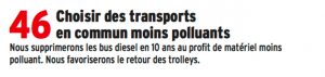 On se doute que les municipalités choisissent le matériel moins polluant! En tout cas la suppression totale des bus diesel est renvoyée au mandat suivant : un engagement qui n'engage que ceux qui le lisent
