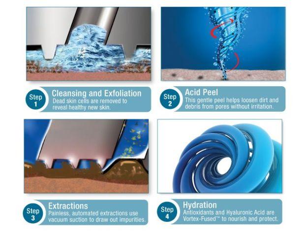 hydrafacial steps