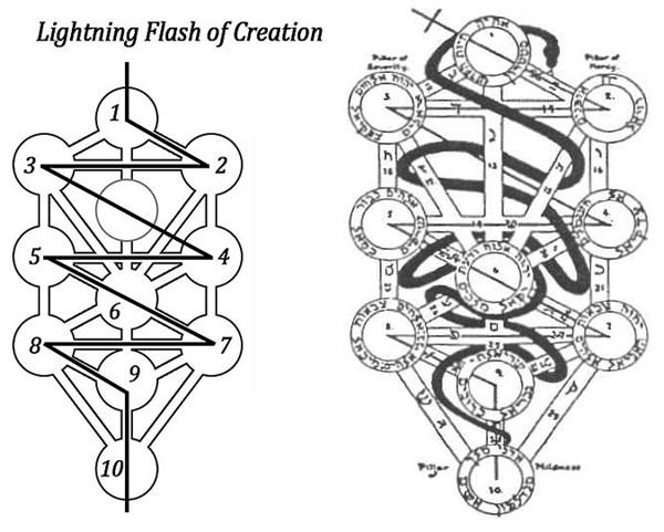 treelightsnake