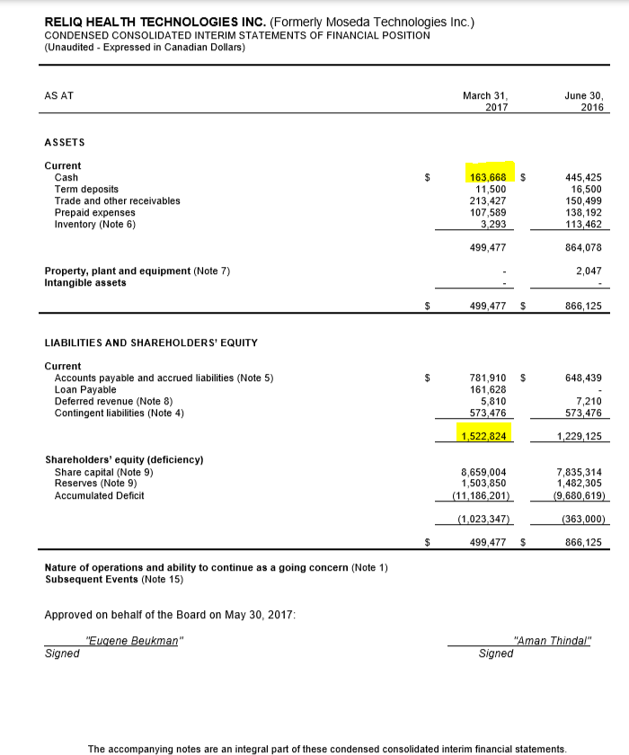 RHT Mar 31 2017 balance sheet