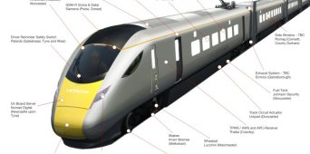 How British will Britain's new trains be?
