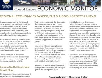 Georgia Southern's Q2 Economic Monitor reports economy up, employment growth slows