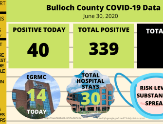 Bulloch County COVID-19 Daily Update – June 30, 2020